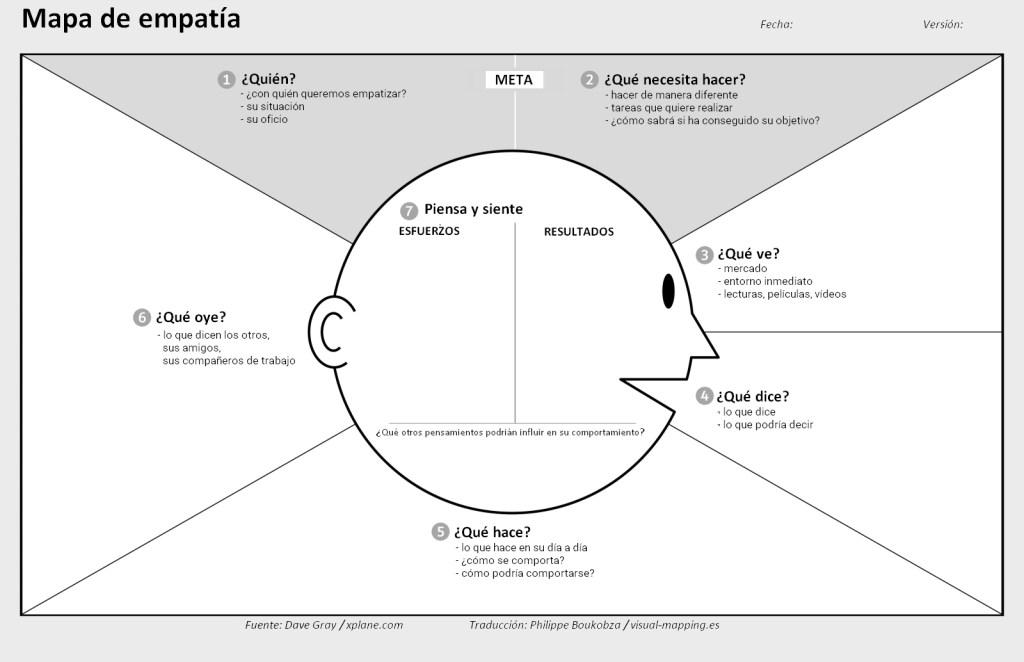 Mapa-de-empatía-plantilla-2
